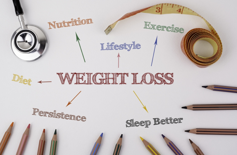 Weight Loss 101: 5 Essential Tips for Success